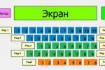 """План зала №7 кинотеатра """"Волжский"""""""