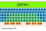 """План зала №3 кинотеатра """"Волжский"""""""